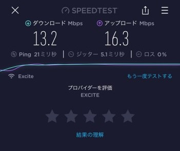 SpeedTest_flets.jpg